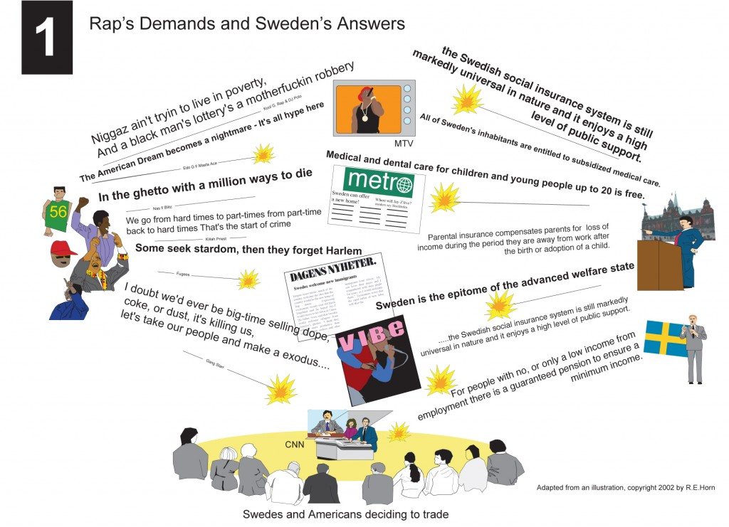 1_raps_demands_swedens_answers