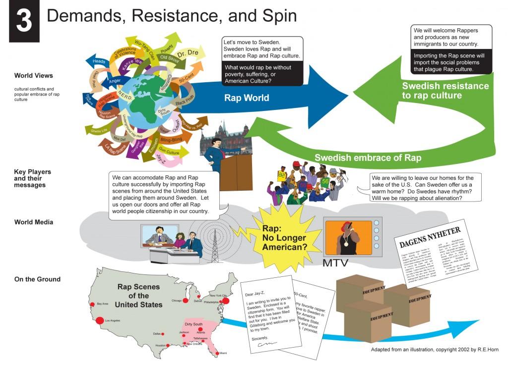 3_demans_resistance_spin